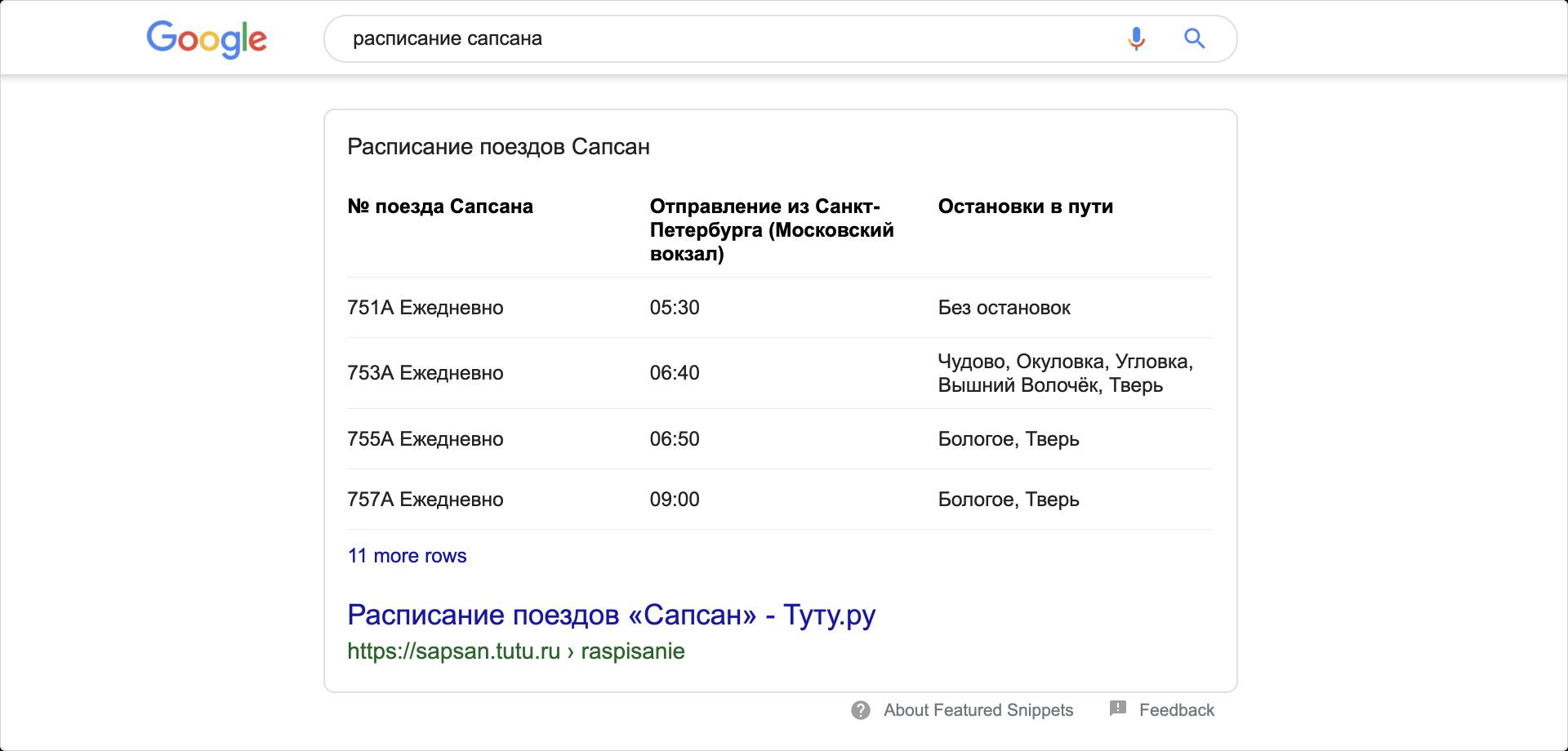 Расписание Сапсана в выдаче Google